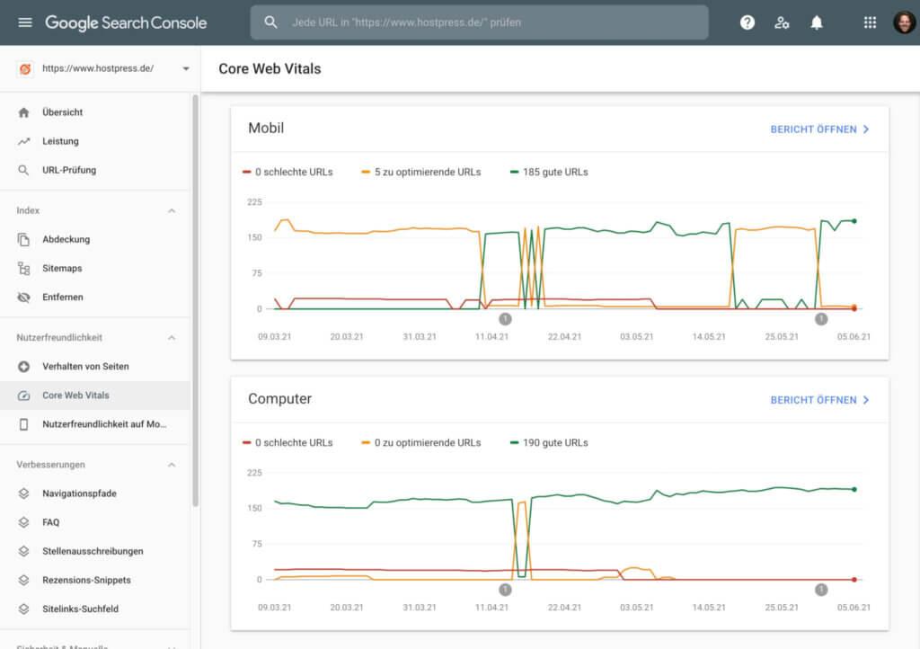 Core Web Vitals Bericht in Googles Search Console