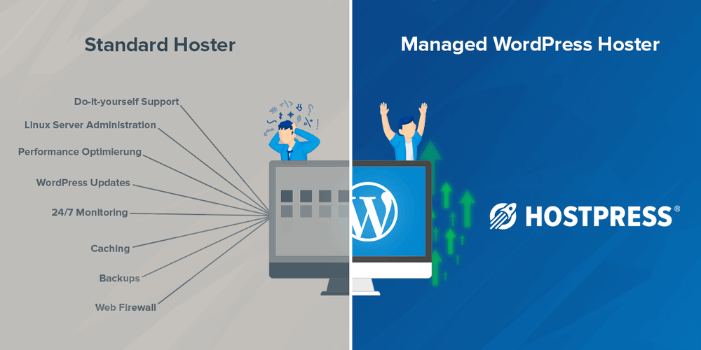 Vergleich - Managed WordPress Hosting